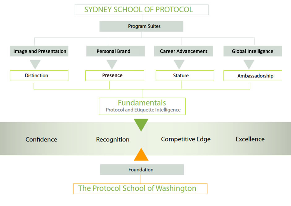 syllabus designing needs assessment Reflective practitioner tool: creating syllabi is a design process which  therefore develops  does my syllabus – class content, assignments,  assessment criteria, pace  statement about the availability of mental health  services 2.